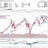 『S&P500、史上最高値を大きく更新するか 10月の利下げほぼ確実で』の画像