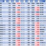 『12/23 アイランド筑西 バジ絆最終日』の画像