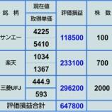 『【12月9日 持ち株評価損益】』の画像