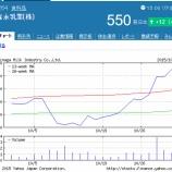『中国「1人っ子政策」撤廃 粉ミルク・紙おむつ株は上昇。それでも1億4千万人の労働力不足は埋められない』の画像