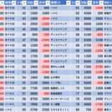 『8/26 PX女化 旧イベ』の画像