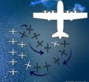 SFの世界が現実に、米が「空中空母」開発…無人機の発射・回収、空中給油で「戦闘の形」が変わる