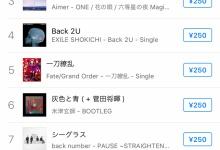 マリオオデッセイの主題歌「Jump Up, Super Star!」が iTunes Storeで1位に