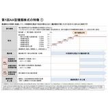 『トヨタ種類株5000億円発行。商品としては魅力的だが、結局「都合の良い株主」を集めたいだけでは?』の画像