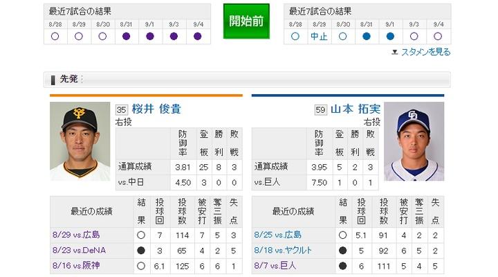 【 巨人実況!】vs 中日![9/5]  先発は桜井!捕手は小林!7番レフト山下!