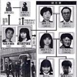 『【北九州監禁事件】緒方一家ってヤバすぎだろ』の画像