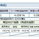 『しんきんアセットマネジメントJ-REITマーケットレポート2018年11月』の画像