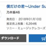 『【乃木坂46】10万までもうすぐ!アンダーアルバム『僕だけの君』5日目売り上げは6,264枚!累計97,408枚でオリコン2位を獲得!!!』の画像