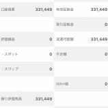 『第11回ガチンコバトル2020年3月23日(4週目)の累計利益は31,449円でした。』の画像