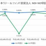 『日本リテールファンド投資法人の第33期(2018年8月期)決算・一口当たり分配金は4,430円』の画像