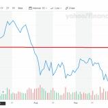 『投資資産の状況(2019年9月末)』の画像