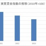 『日本はどうして賃金が上がらないのか』の画像