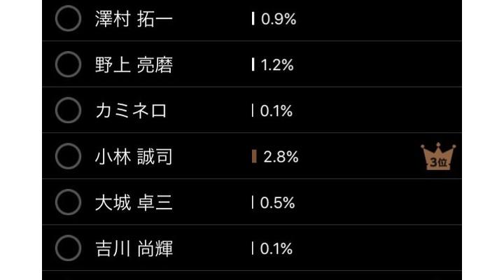 巨人・野上さん、勝利投手になったのにMVP投票されず・・・