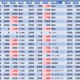『6/23 エスパス渋谷新館 』の画像