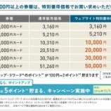 『アメックス ギフトカード1万円購入毎に500マイル』の画像