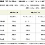 『埼玉県大久保浄水場での放射性物質検査結果で約1ヶ月ぶりに微量の放射能が測定されました』の画像