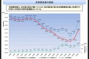 麻生財務大臣・軍縮について「中国、間違いなく軍事費、巨大な勢いで伸びてますよ、そういう状況で日本だけ減らすんですか?非現実的だと思います」