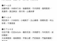 7/29 AKB48 広島 全国握手会、参加メンバー発表!STU48が初参加&無料で握手可能!