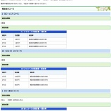 『戸田市「市民活動サポート補助金」4月14日(金)申込み締切 事前相談受付中です』の画像
