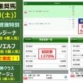 【予想】AJCC ~菊花賞2着&3着と日本ダービー3着馬が古馬と初対決!世代レベルはいかに?~<2021>