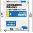 Yahoo!トップにFTA記事 朝日「日本に著しく不利」
