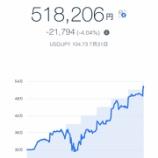 『【資産運用】2020年8月1週目!THEO+docomoの資産運用状況は518,206円でした。』の画像