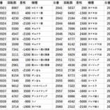 『11/29 エスパス高田馬場 ズバレポ』の画像