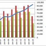 『マイクロソフト(MSFT)株価急落も、長期バリュー株投資家がポートフォリオに組み入れたい最有力候補IT銘柄であることに変わりはない理由。』の画像