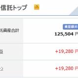 『2020年8月(30か月目)の楽天証券でのポイント投信の評価は+10,989円でした。』の画像