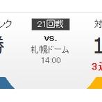 ファイターズ対ホークス 有原-武田 14:00~(札幌ドーム)