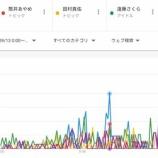 『【乃木坂46】掛橋沙耶香、昨日の工事中で4期生トップの反響を残す!!!!!!』の画像