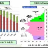 『日本株にだけ投資していてもダメだ!』の画像