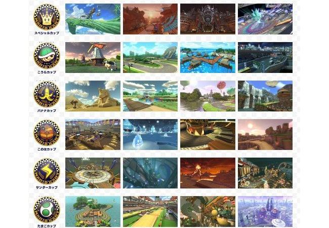 『マリオカート8DX』追加要素内容まとめ、かなり面白そう!