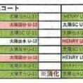2021/7/31【TRM】~太陽出水、HENRY、太陽SC~