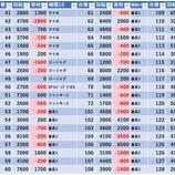 『10/22 エスパス渋谷スロ館 周年』の画像