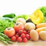 『温める食物と冷やす食物を知って「野菜・肉・魚」で作るおうち薬膳☆』の画像