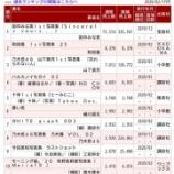 『【乃木坂46】山下美月1st写真集、最新のランキングが!!!』の画像