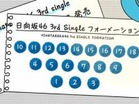 【日向坂46】3rdシングルフォーメーション発表!!センターはこさかな!!あなたの推しメンは!?