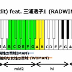 J-POPの音域を調べ、カラオケ等に役立てる