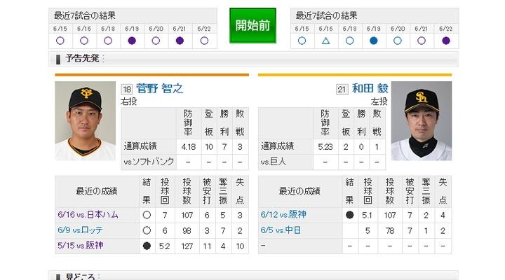 【 巨人実況!】vs ソフトバンク![6/23] 先発は菅野!捕手は炭谷!