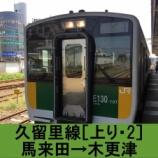 『久留里線 車窓[上り・2]馬来田→木更津』の画像