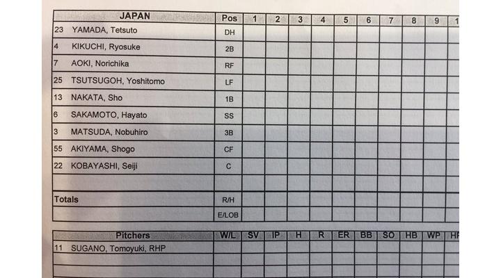 【 WBC 】vsアメリカ!スタメン発表!先発は菅野!6番ショート坂本!9番キャッチャー小林!