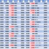『10/17 エスパス赤坂見附 土曜日』の画像