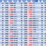 『10/27 マルハン新宿 旧イベ』の画像