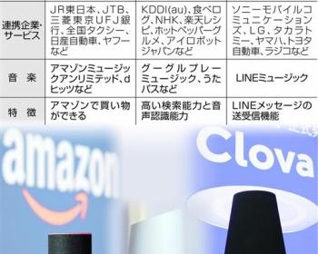 Amazon、自社のAIスピーカーを発売後、競合するLINE製AIスピーカーの販売を禁止に 独占禁止法違反の可能性も