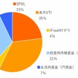 『SPXL,楽天VTI,ifreeNYダウ 2020年11月分の積み立てを実行』の画像
