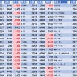 『12/19 エスパス赤坂見附 土曜日』の画像