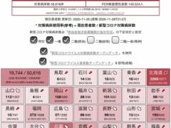 【悲報】大阪府、医療崩壊中…