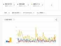 【乃木坂46】2019年のMVPは賀喜遥香で決まりだよな