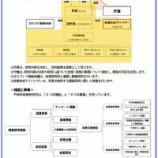 『戸田市政策研究所の平成24年度研究発表(政策シンポジウム)に参加しました』の画像